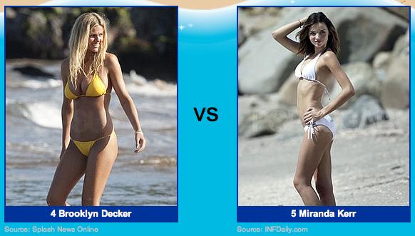 Bikinis, Swimwear, The Bikini & Beach Lifestyle   BIKINI.COM