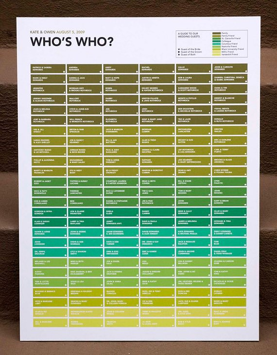 This who's who ($750) chart color codes the guests. You can customize the colors.