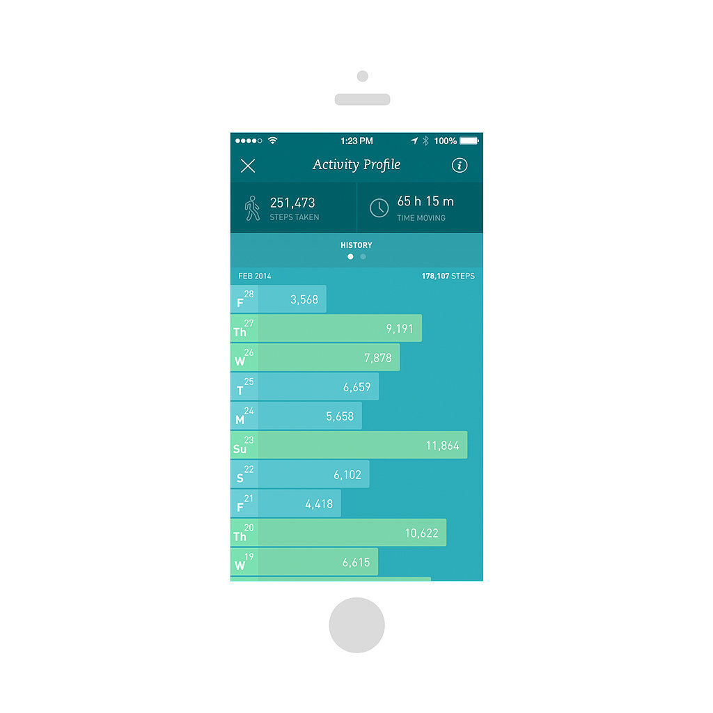 Unlock the Fitness Tracker Already in Your iPhone 5S