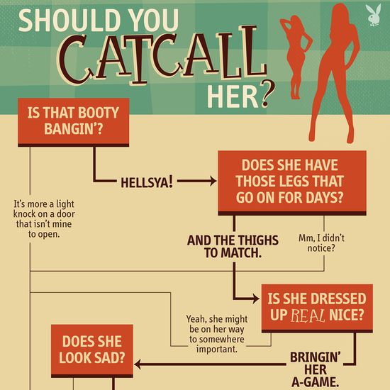 Playboy's Catcall Infograph