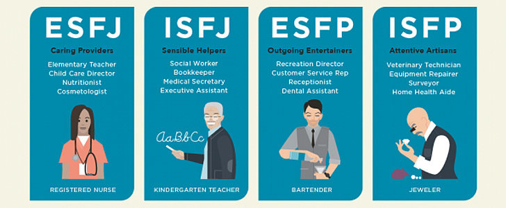 This Infographic Helps You Choose Your Career Based on Your Personality Type