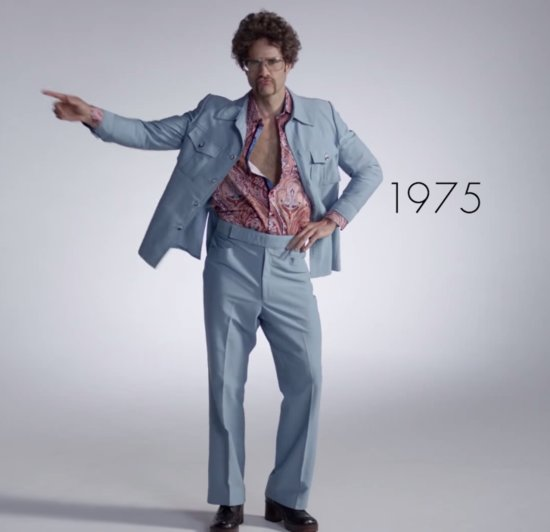 100 Years of Men's Fashion Video