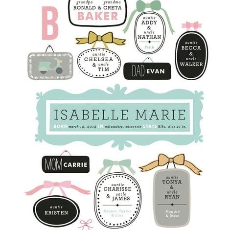 Modern Family Trees For Kids' Rooms