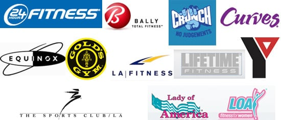 Best Fitness Gym of 2010