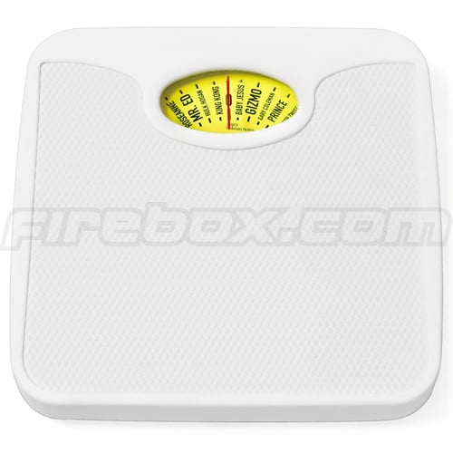 Cool or Not: Celebrity Weight Scale?