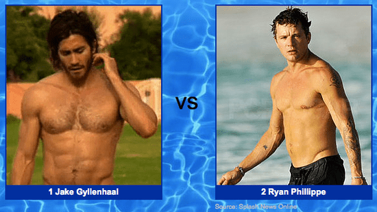 Jake Gyllenhaal vs. Ryan Phillippe: Welcome to Our Shirtless Bracket Elite 8!