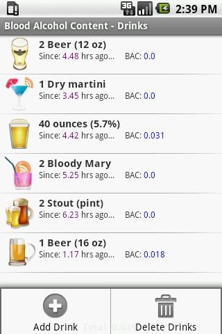 Blood Alcohol Calculator (Free)