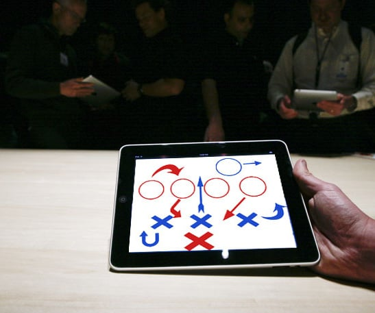 Your Complete iPad Playbook