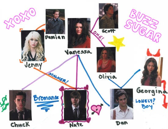 Sugar Shout Out: Your Official Guide to Gossip Girl's Hookups
