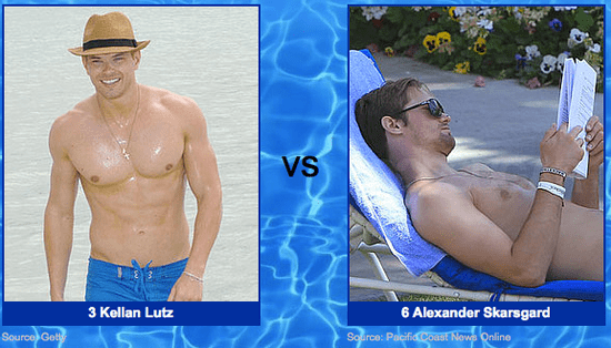 Pictures of Kellan Lutz and Alexander Skarsgard Shirtless in PopSugar's 2010 Shirtless Bracket