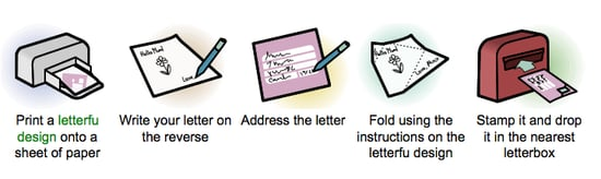 Printable Envelope and Letter Designs