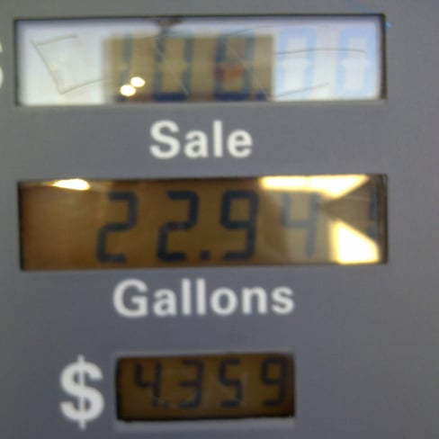 How Much Does It Cost to Get Gas?