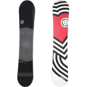 Boards for Broads