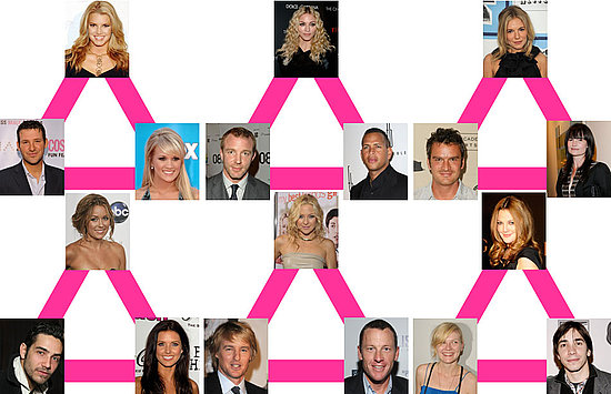 Which Was the Most Interesting Love Triangle of 2008?