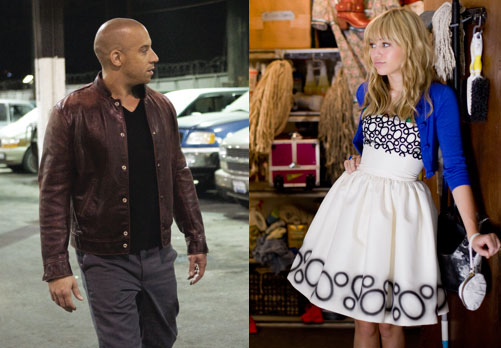 Box Office Predictions, Fast and Furious vs Hannah Montana