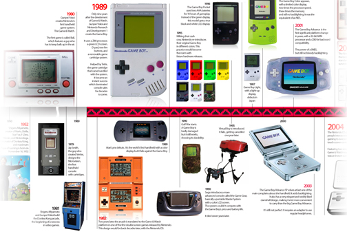 Daily Tech: The Nintendo Gameboy Celebrates Its 20th Birthday