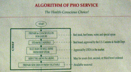 Algorithm for Perfect Pho
