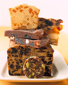 What Do You Know About Fruitcake?