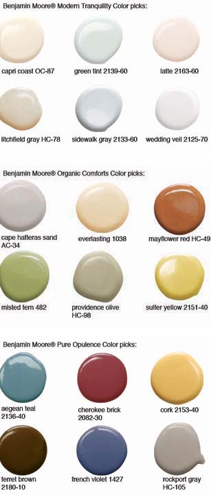 This Just In: Benjamin Moore's 2008 Color Trends Report