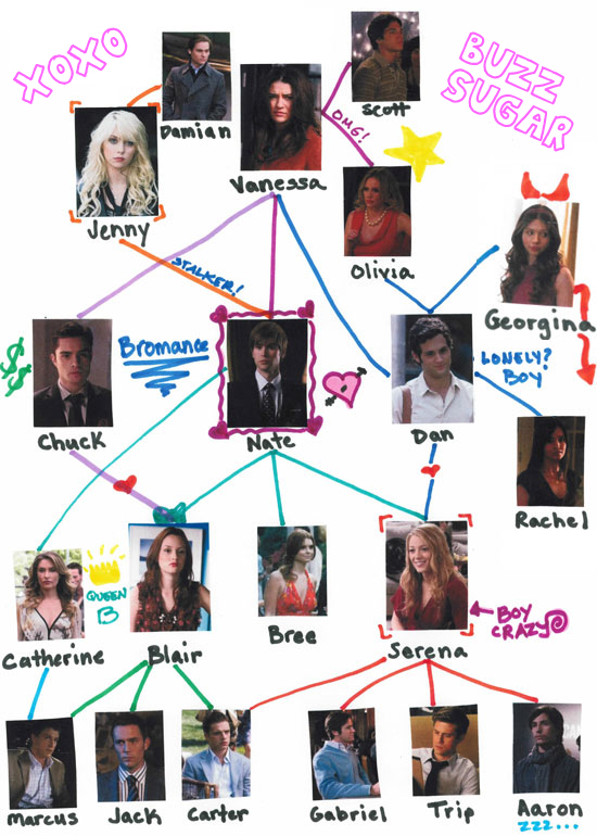 greys anatomy dating chart Jo and alex have had a tumultuous relationship on grey's anatomy (creator: shonda rhimes), to say the least the on-again off-again couple has had a lot standing in their way — possible incarceration, abusive estranged husbands, and severe anger issues to name a few these aren't exactly your.
