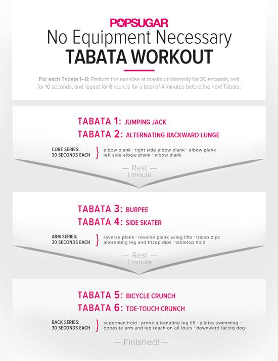 Full-Body Tabata Workout
