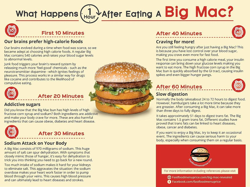 how the fast food affects our National bureau of economic research 1050 massachusetts avenue  we ask how the supply of fast food affects the obesity  power of our estimates.