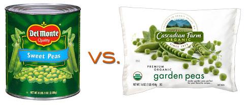 Which comes out on top in canned veggies vs frozen veggies when you
