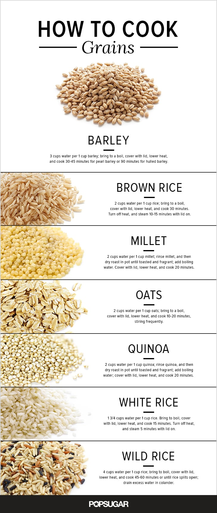 The Ultimate Cooking Guide to Grains | Diagrams For Easier Healthy Eating